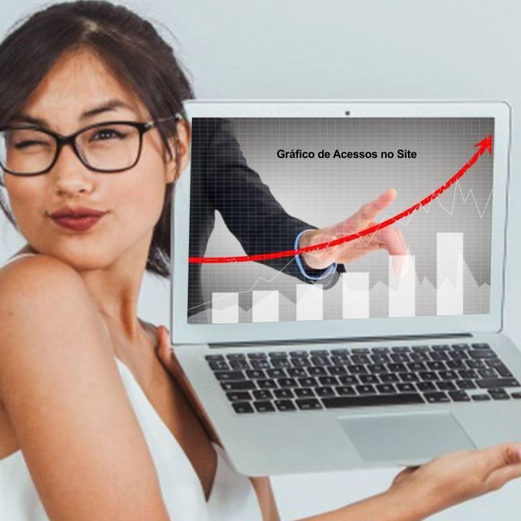 Como criar um site capaz de gerar resultados?