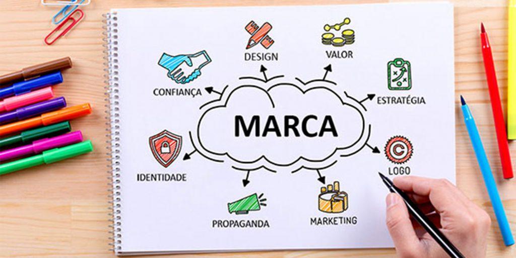 Por que o branding é importante no Marketing Digital?