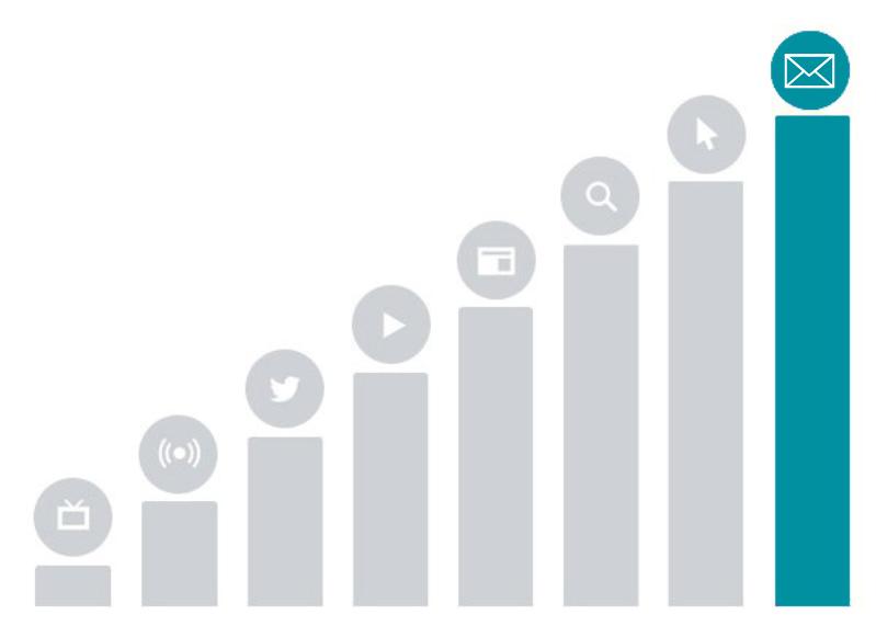 Grafico E-mail Mkt